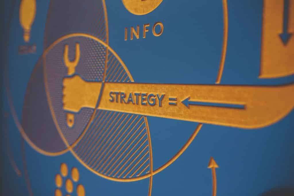 from digital audit to strategy