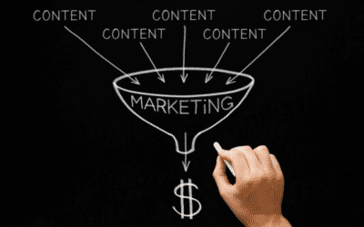 What is Inbound Content Marketing and Why Does it Work?
